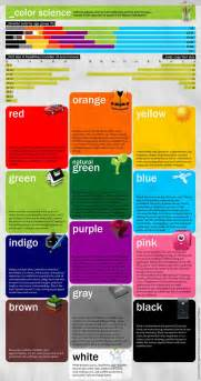 color science color science on color psychology psychology