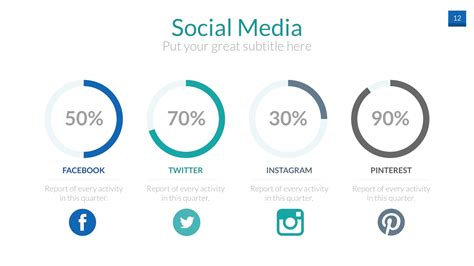 social media template social media powerpoint presentation template by