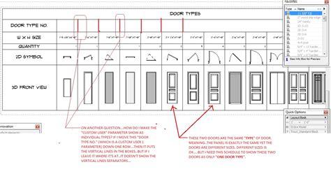 Door Types by Different Types Different Types Doors