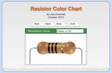 resistor id resistor identification tool 28 images make 1 2 watt
