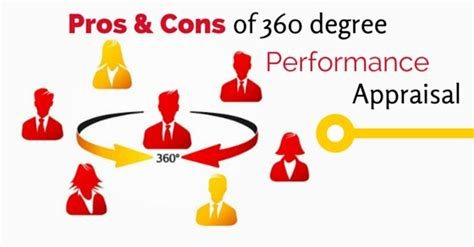 Pros And Cons Of Mba Degree by The Pros And Cons Of 360 Degree Performance Appraisal