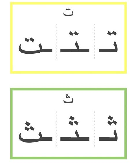 arabic alphabet with pictures flashcards printable tarbiyah homeschool s arabic alphabet form flashcards