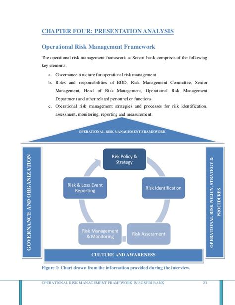 operational risk framework template operational risk management framework in soneri bank