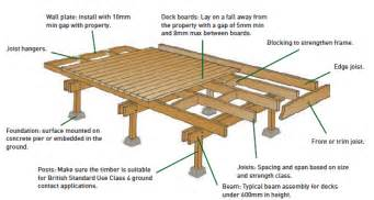 wood deck structure technical decking company