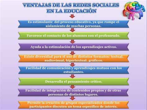 imagenes de redes sociales educativas importancia ventajas y desventajas de las redes sociales