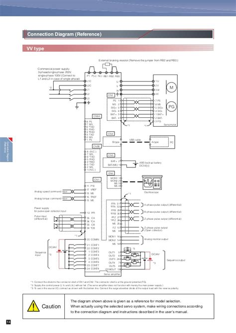 ac servo motor wiring diagram wiring diagram with
