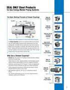 style 38 coupling in dresser products by world wide metric