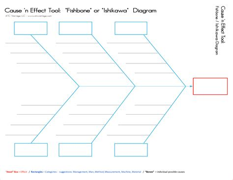 5 Fishbone Diagram Template Word Procedure Template Sle Fishbone Template Free