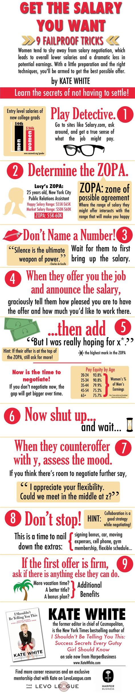 career advice find a job salary trends wall street 76 best images about 2015 job market trends on pinterest