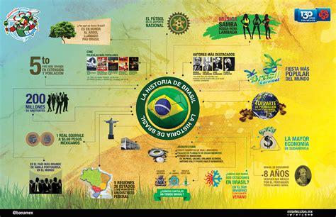 imagenes sorprendentes de brasil historia de brasil mi seleccion