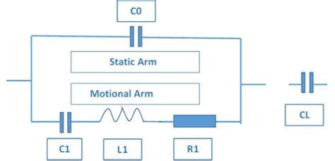 oscillator layout guidelines euroquartz ltd company details from epdt magazine