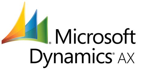 Microsoft Dynamics Ax intelisense it microsoft dynamics ax