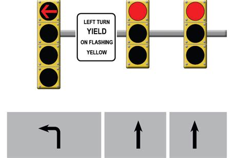 what does a flashing yellow light mean should i stay or should i go flashing yellow arrows being