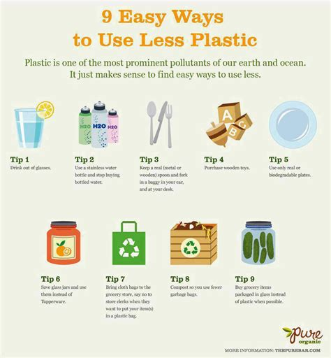 101 Ways To Save The Earth By David Bellamy by Poster Of Simple Ways To Use Less Plastic From Thepurebar