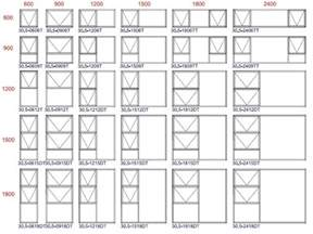Awning Sizes Chart Top Hung Aluminium Windows Rda Aluminium