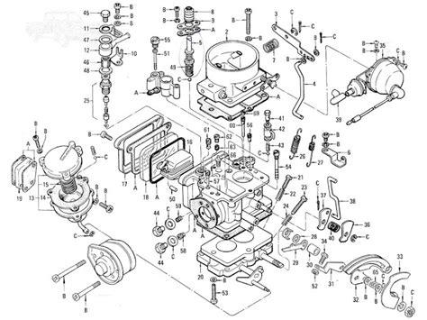 suzuki samurai carburetor diagram suzuki samurai carburetor diagram car interior design