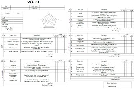 5s diagrams and templates free 5s audit form software