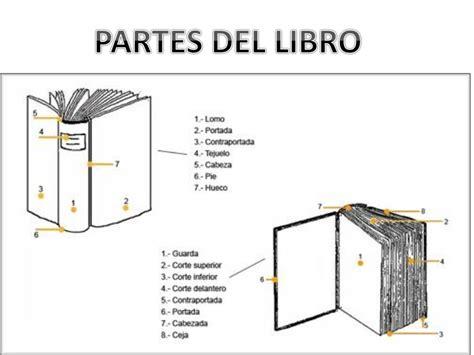 dibujo de las partes de un libro para niños partes del libro