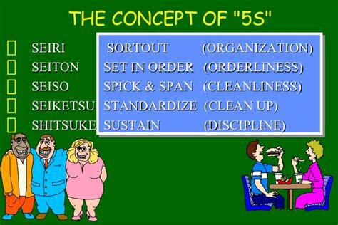 5s Ppt Presentation 5s Presentations