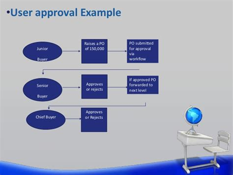 po approval workflow in oracle apps oracle ebs purchasing requisition approval 101
