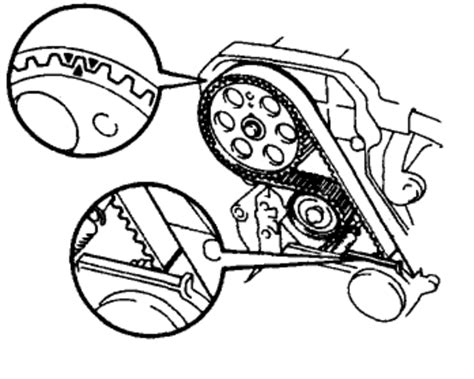 1996 Toyota Camry Timing Marks Diagram Of Timing Belt Marks And Installation