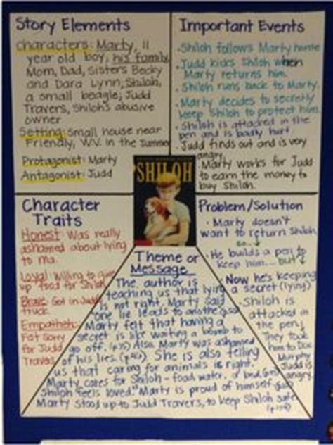 shiloh lesson plans shaped book report project templates doc 1000 images about shiloh on character trait