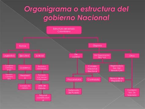 estructura del estado colombiano alcald a de medell n trabajo final cultura ciudadana pais y democracia