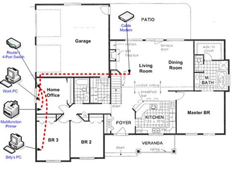 layout of home network pcweenie s guide to home networking