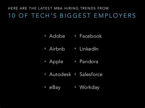 Workday Mba Internships by The State Of The Mba Tech Market 2017