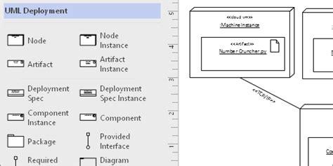 uml deployment diagram visio create a uml deployment diagram office support