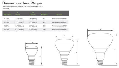 r30 light bulb dimensions br30 led lighting indoor lighting high lumens br30 led