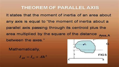 moment of inertia of at section moment of inertia radius of gyration theorem of parallel