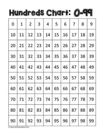 printable hundreds chart starting 0 hundreds chart 0 99 worksheets