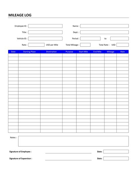 travel log template mileage log template