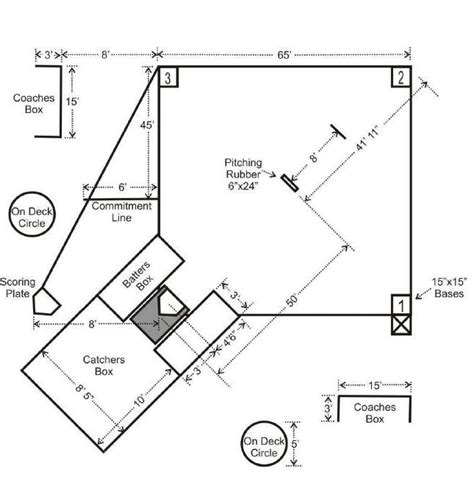softball batters box dimensions www pixshark