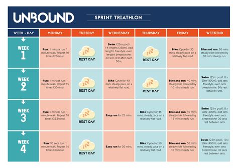 To Triathlon Plan by Sprint Triathlon Plan Mpora