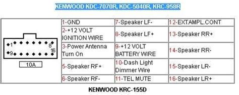 solved kenwood z828 uf4 wire diagram fixya