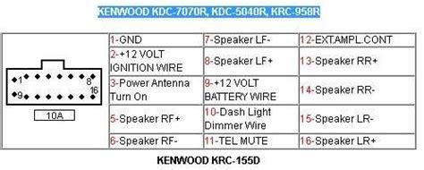 solved kenwood z828 uf4 wire diagram fixya