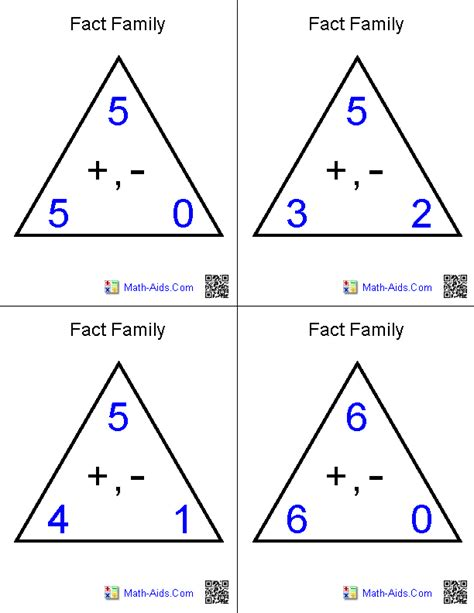 fact card template flash cards math flash cards