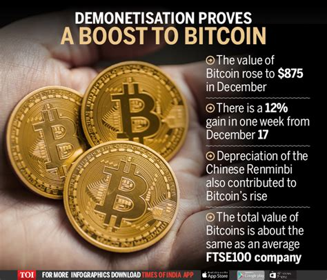 bitcoin latest news infographic demonetisation proves a boost to bitcoin