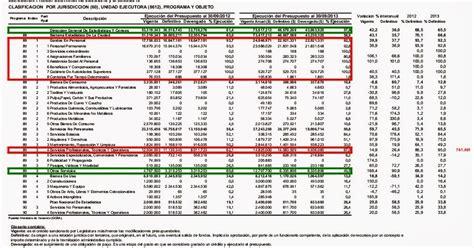 grilla salarial feb 2016 grilla salarial paritaria sadop grilla salarial 2016 provincia de buenos aires