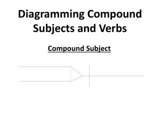 diagramming subjects and verbs ppt compound subjects and compound predicates powerpoint