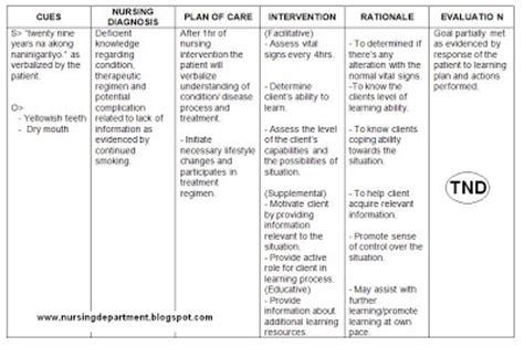 nursing care plan : deficient knowledge regarding