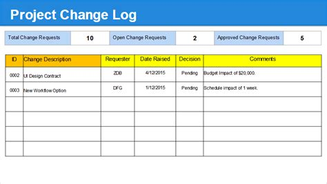 change log template project management monthly status report template ppt free free