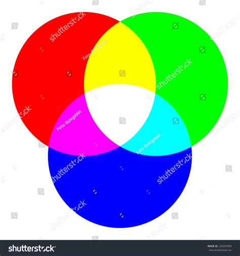 is blue a primary color primary green blue colors yellow stock illustration