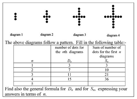 pattern of numbers finder truly singaporean singapore mathematics s1 20151226npgt