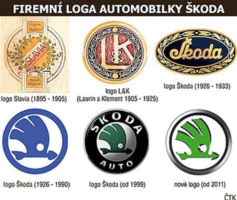 Koda Auto Logo by škoda Auto Představila Designovou Studii A Nov 233 Logo