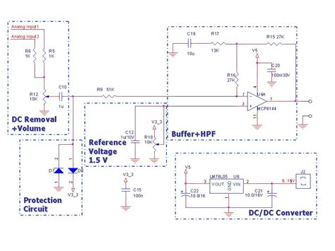 dsp integrated circuits dsp integrated circuits 28 images ebook dsp integrated circuits free pdf dsp integrated