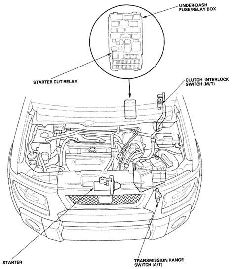 2003 honda element starter i a 2003 honda element vehicle will not start i put