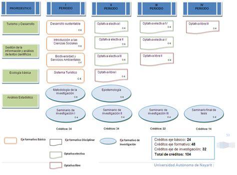 ciencias naturales 6 primaria santillana evaluacion 2015 ciencias naturales 6 primaria evaluacion 2015 saber hacer